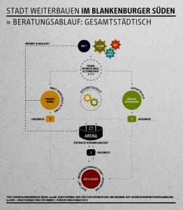 Infografiken_04